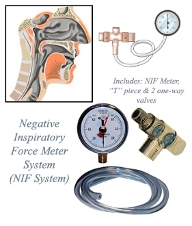 Negative Inspiratory Force Meter System, nif meter